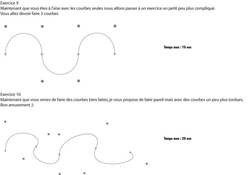 Les différents outils Exerci14