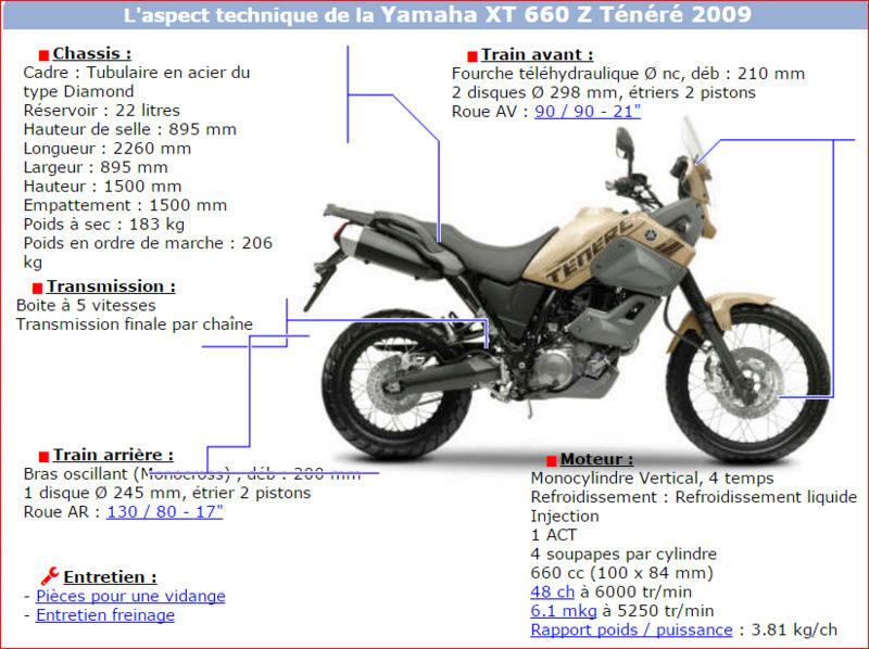Xtz 660 tenere Xtz_2010