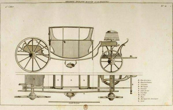 Les véhicules du XVIIIe siècle : carrosses, berlines, calèches, landaus, cabriolets etc. 05-20110