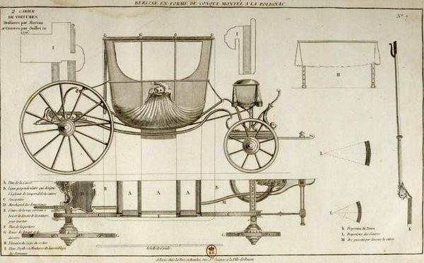 Les véhicules du XVIIIe siècle : carrosses, berlines, calèches, landaus, cabriolets etc. 18-20110