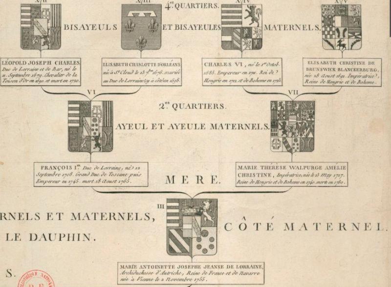 Généalogie, Héraldique, Armoiries, et Blasons de Marie-Antoinette Quarti10