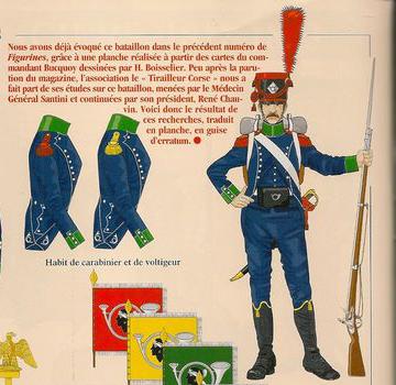 Carabinier du Bataillon des Tirailleurs Corses 1808 MM54mm  06438411