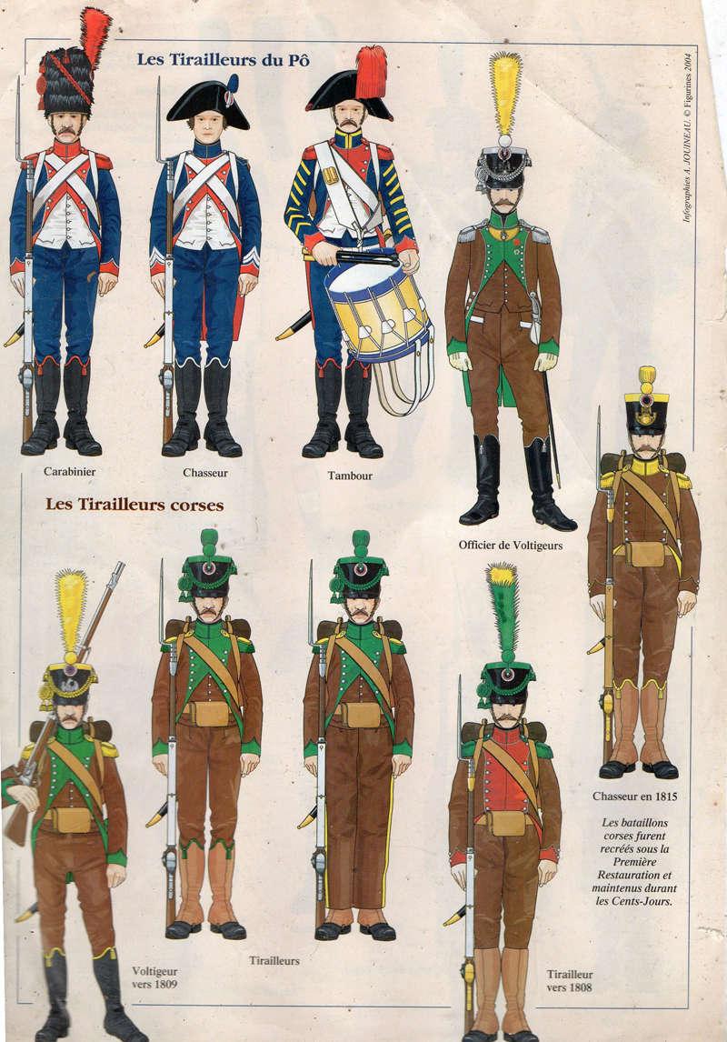 Carabinier du Bataillon des Tirailleurs Corses 1808 MM54mm  Img00410