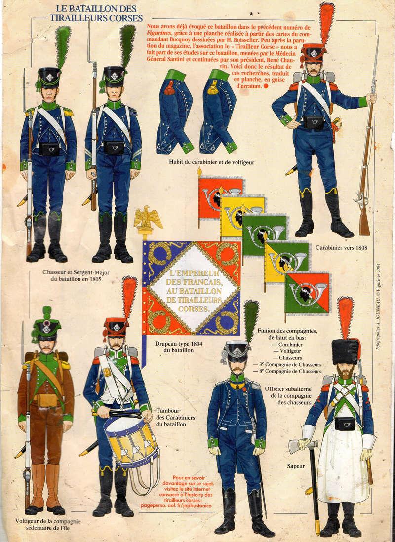 Carabinier du Bataillon des Tirailleurs Corses 1808 MM54mm  Img00510
