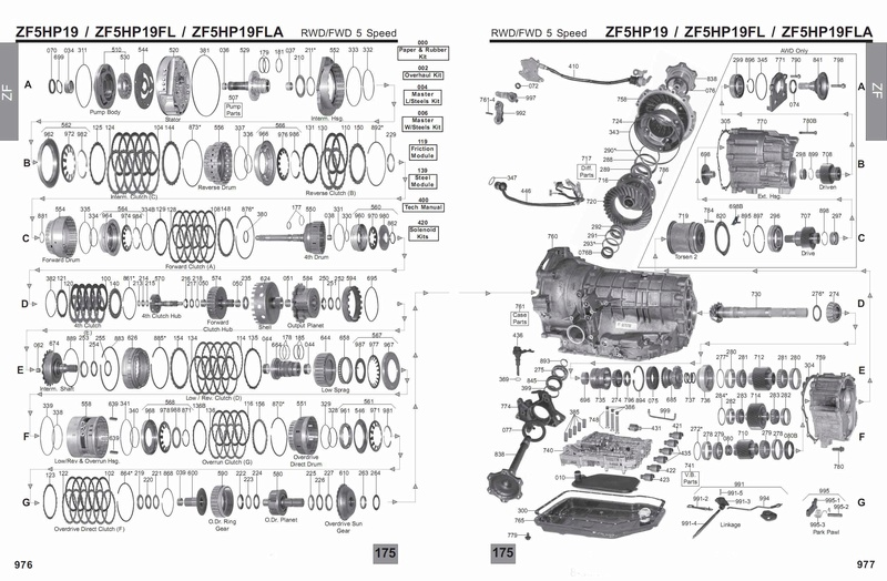 Tiptronic capricieuse (986 2.5 1997 153MKm) - Page 2 Zf_5hp10