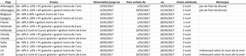 Offres étrangères Disney - Page 17 2016-110