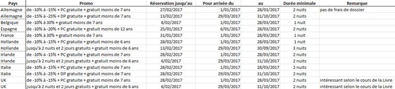 Offres étrangères Disney - Page 17 2016-112