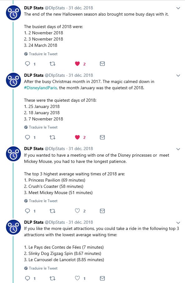 Les tops et les flops de DLP en 2018 2019-010