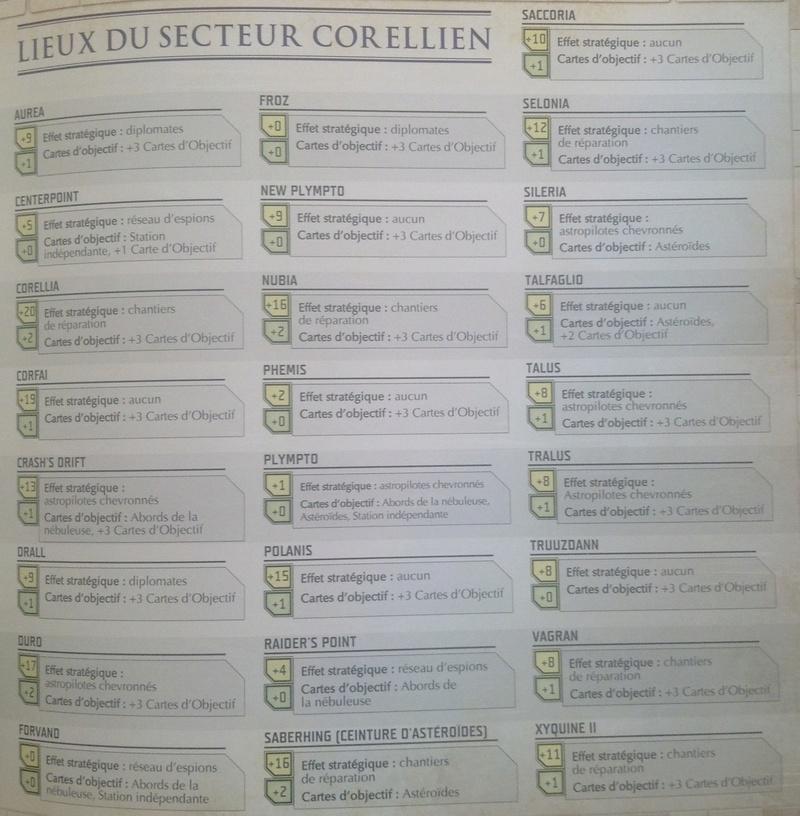 Documents utiles pour le conflit Coréllien Liste_11