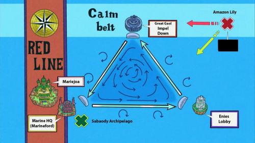 Sea Description: Tub Current Tub_cu10