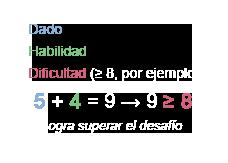 ₪ Normas Generales Habili10
