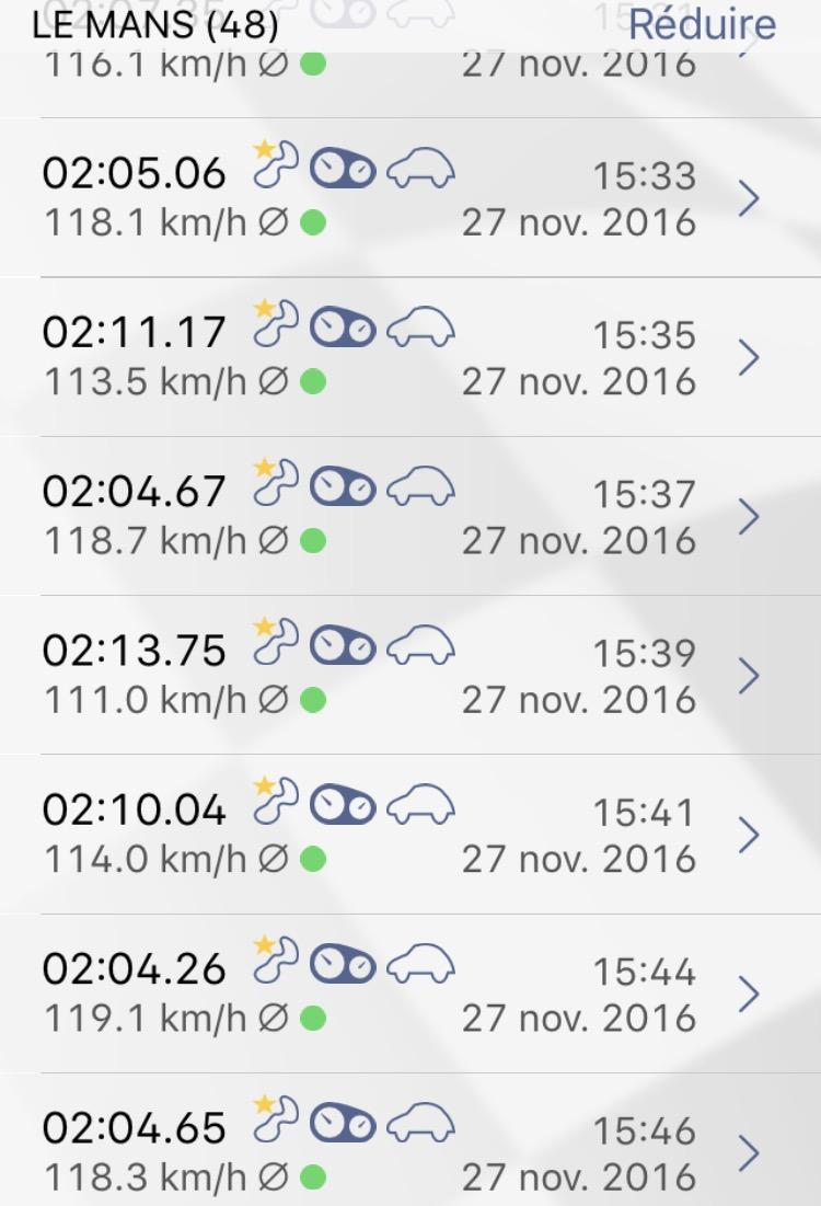 CR : Journée circuit 100% Piste au Bugatti le 27 Nov 2016 - Page 2 210
