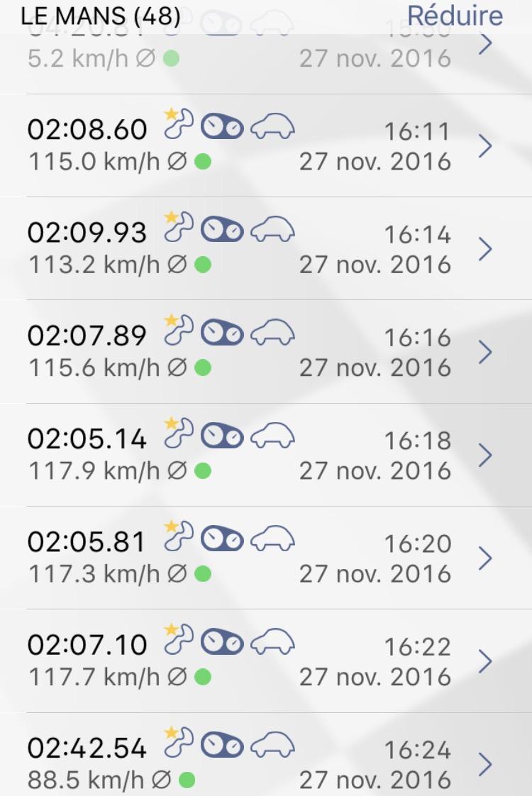 CR : Journée circuit 100% Piste au Bugatti le 27 Nov 2016 - Page 2 310