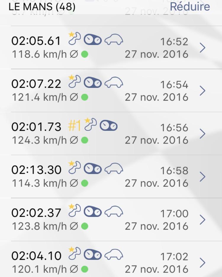 CR : Journée circuit 100% Piste au Bugatti le 27 Nov 2016 - Page 2 410