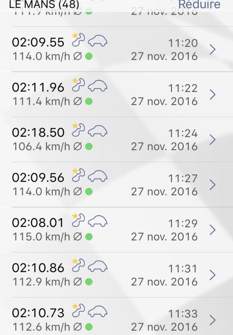 CR : Journée circuit 100% Piste au Bugatti le 27 Nov 2016 - Page 2 Fullsi10