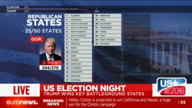 Trump gagne l'élection présidentielle  Img_0811