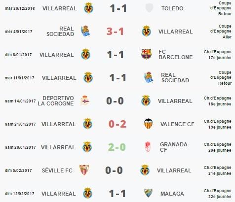 Villarreal 0-4 AS Roma (16ème de finale aller) - Page 2 Big-1410