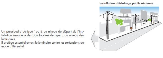 Baisser la puissance des SHP ? + MALT Parafoudre sur LED façade Abel10