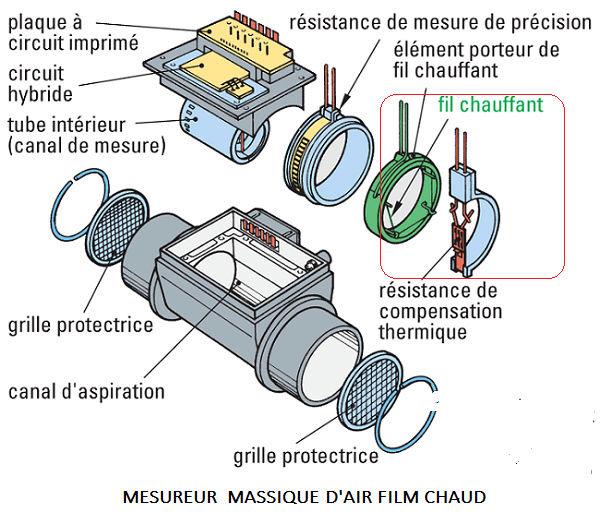 [ BMW E46 320d M47 an 1998 ] Capteur ou débitmètre ? 13_mes12