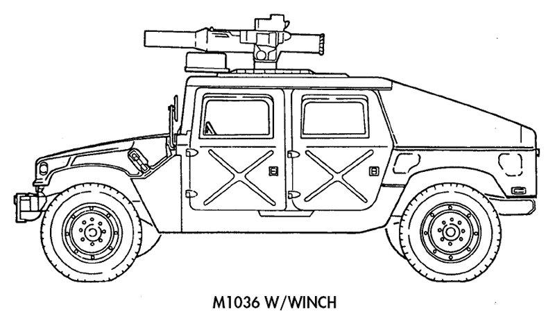 Les désignations du humvee  M1036-10