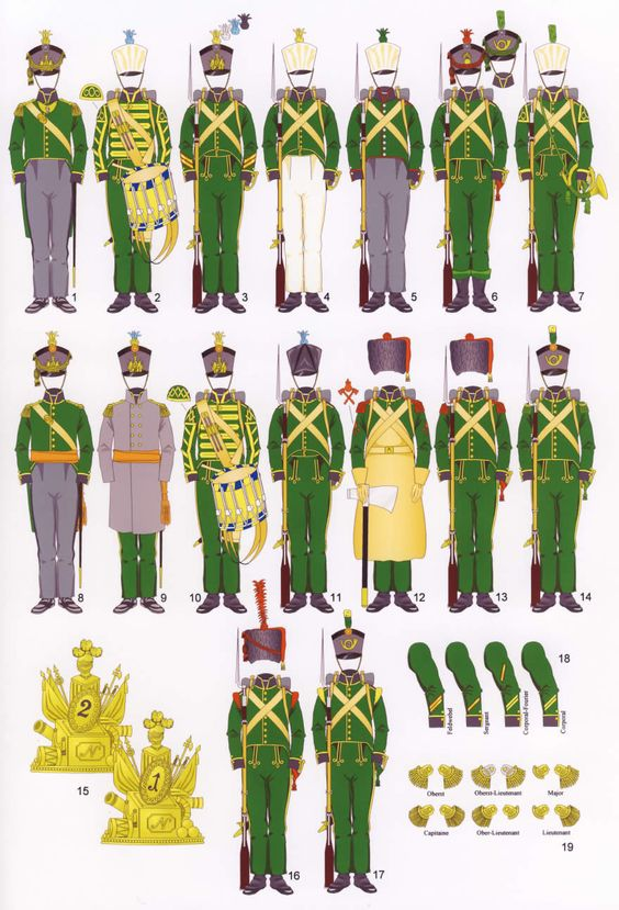 Grenadier 15e régiment Infanterie de la ligne Espagne 1807 MM 54m (modifications)  - Page 2 A7649210