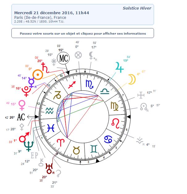 Solstice d'hiver 2016 Sols11