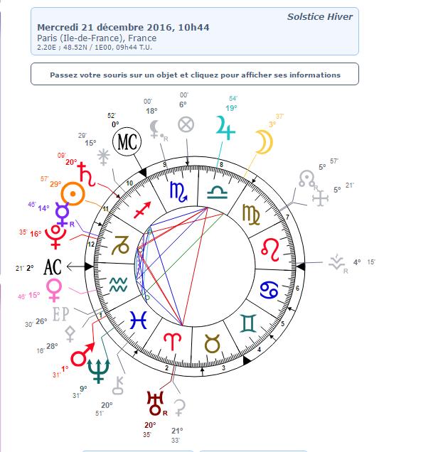 Solstice d'hiver 2016 Solsti10