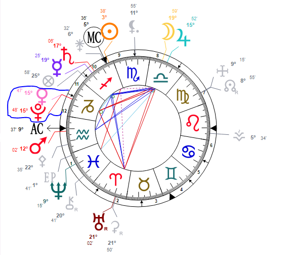 Vénus/pluton :conjonction: Cap - Page 2 Venus10