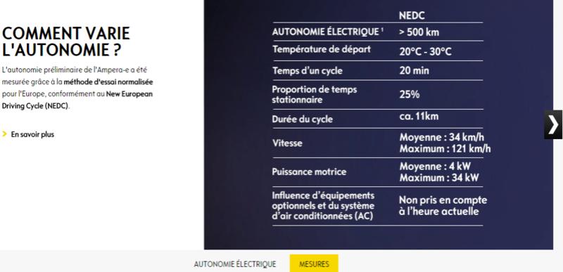 Opel Ampera E et nouvelle Zoe 2017 : les différences Opel11