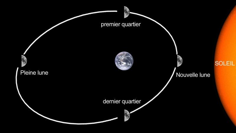 Super-Lune du siècle 15612111