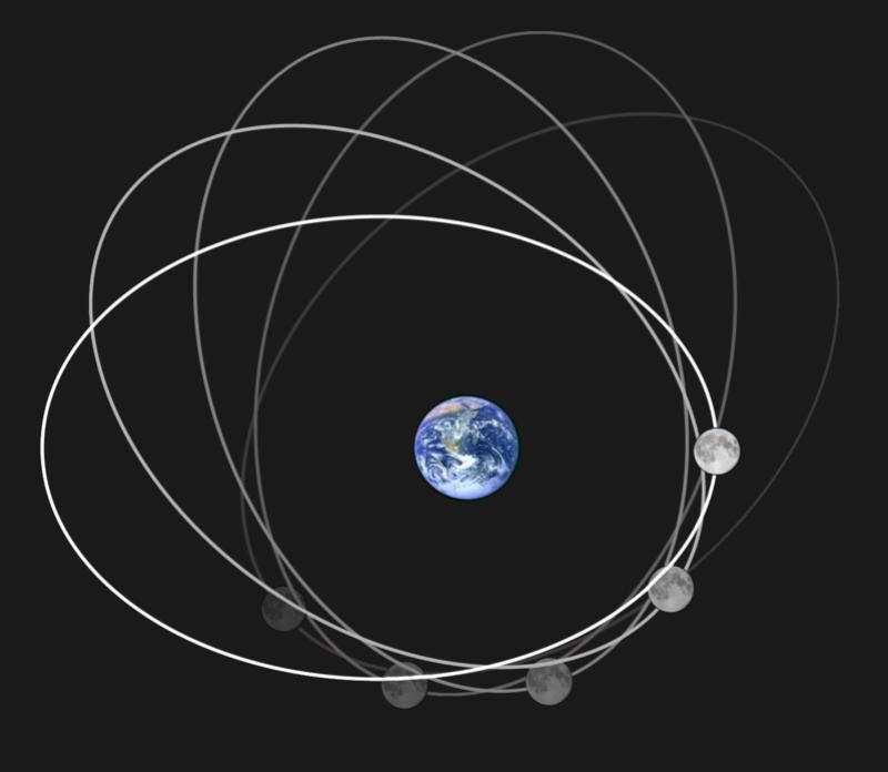Super-Lune du siècle 15612210