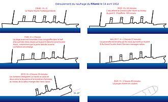 Naufrage du Titanic Naufra10
