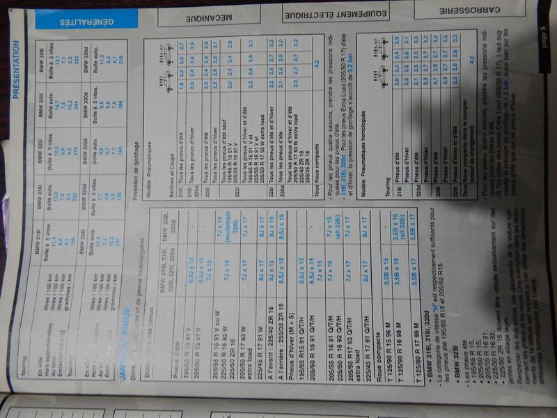 [ bmw e46 320d an 1999 ] compatibilitée jantes entre nos bmw Dscn4110