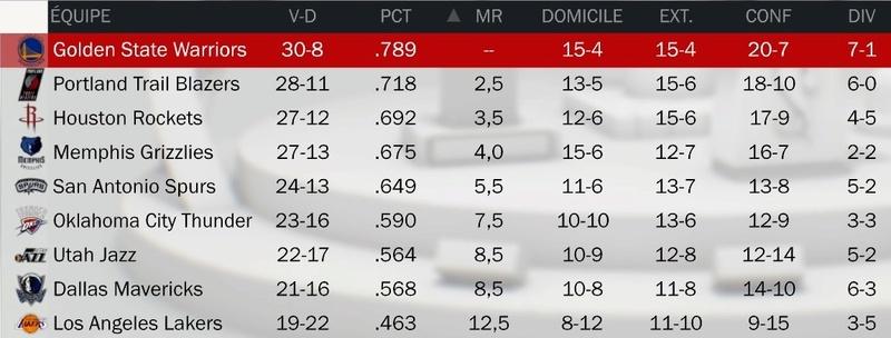 Chicago Bulls // Saison 2016 - 2017 - Page 6 Clasou11