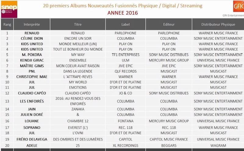 Bilan 2016 - Top Album et Top Live 15940410