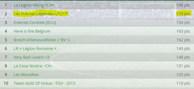 Points infos matchs IE et IS saison81 - Page 7 Classe10