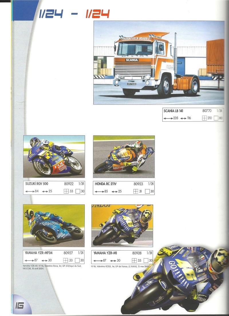 [2009] Catalogue général 2009 Helle679