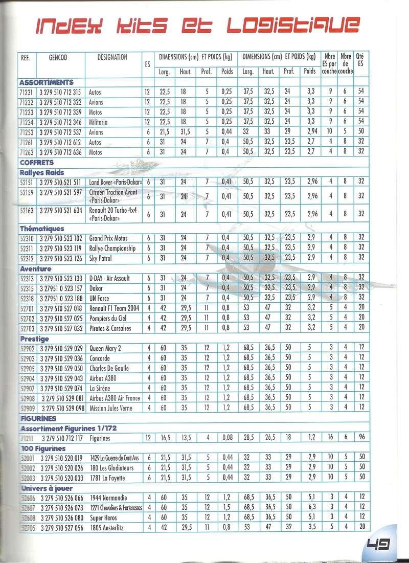 [2009] Catalogue général 2009 Helle711