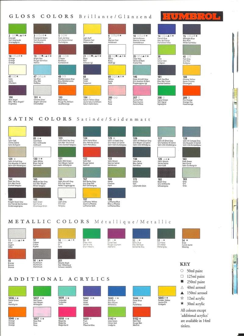 [HUMBROL 1994] Catalogue 1994 Humbr107