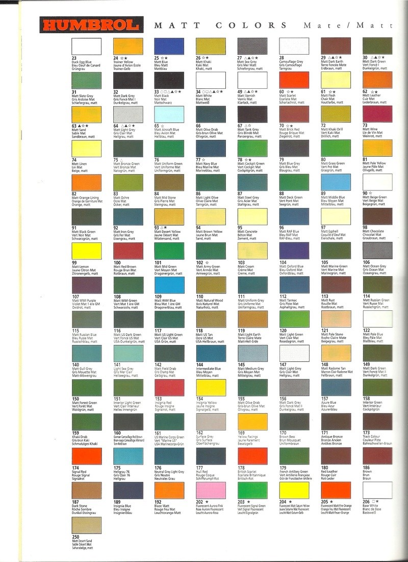 [HUMBROL 1994] Catalogue 1994 Humbr109
