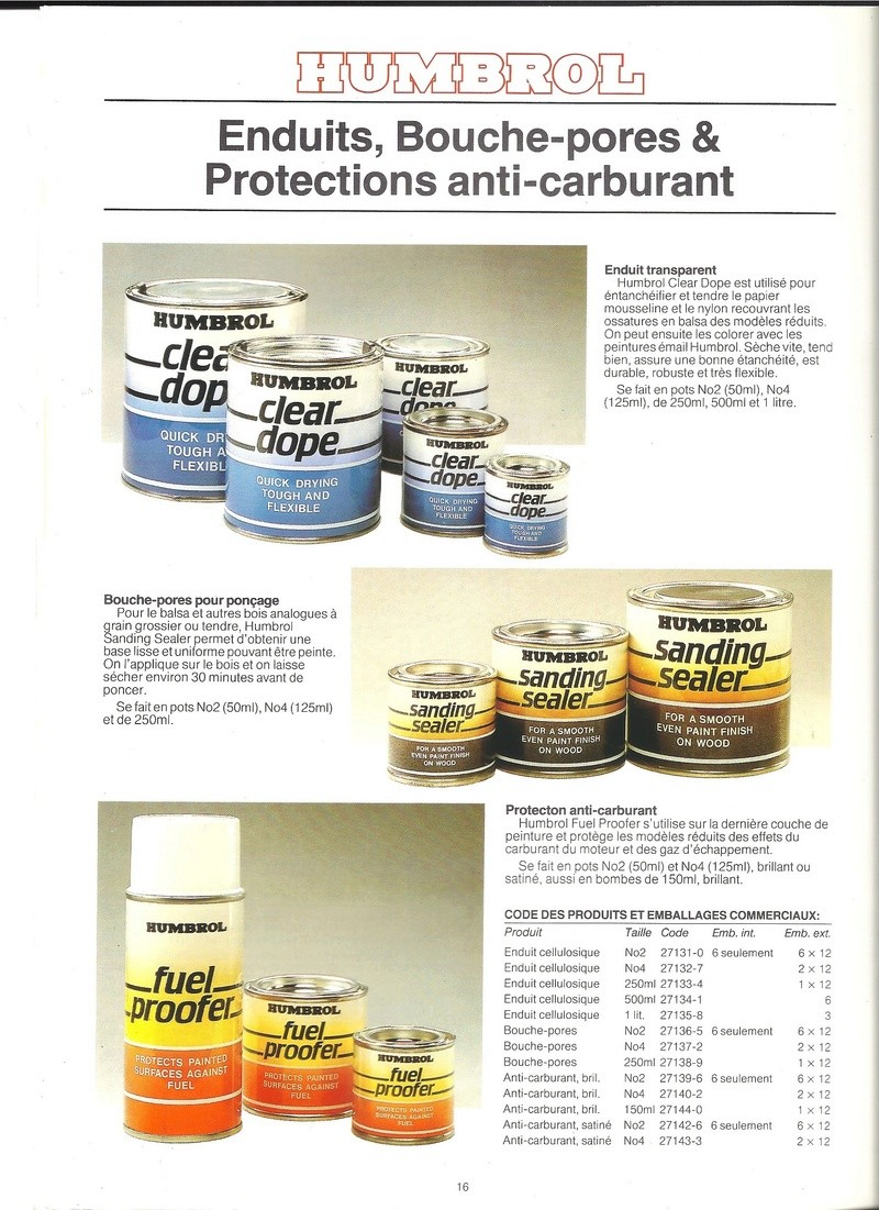 [HUMBROL 1980] Catalogue 1980  Humbro72