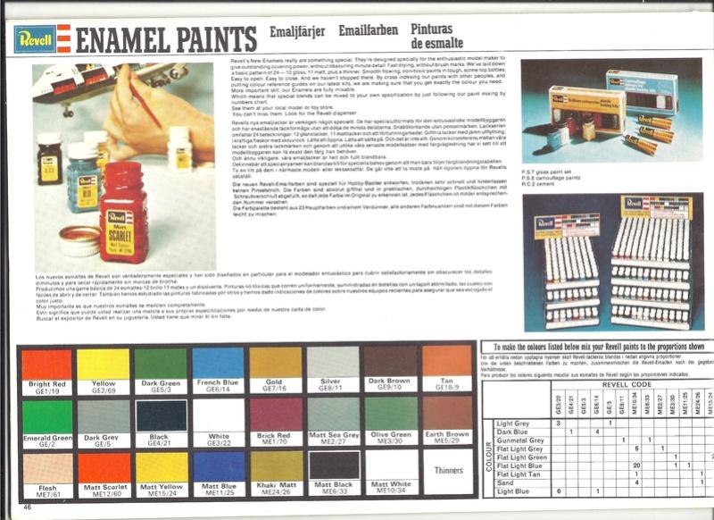 1976 - [REVELL 1976] Catalogue 1976 Revel240