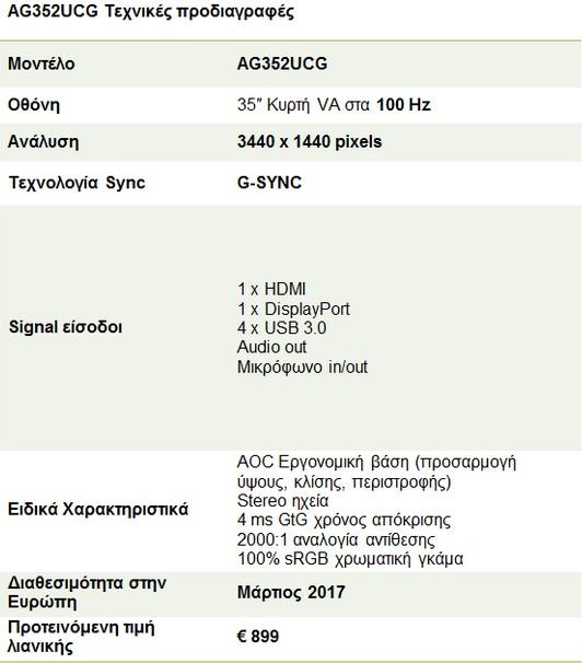Η εμπειρία gaming επαναπροσδιορίζεται: Κυρτή οθόνη gaming AOC AGON UltraWide με τεχνολογία NVIDIA G-SYNC 324