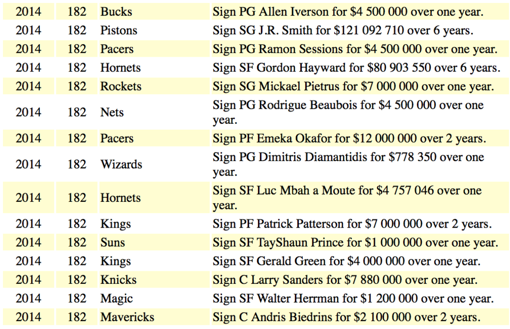 Free Agency 2014 - Page 2 Captur11