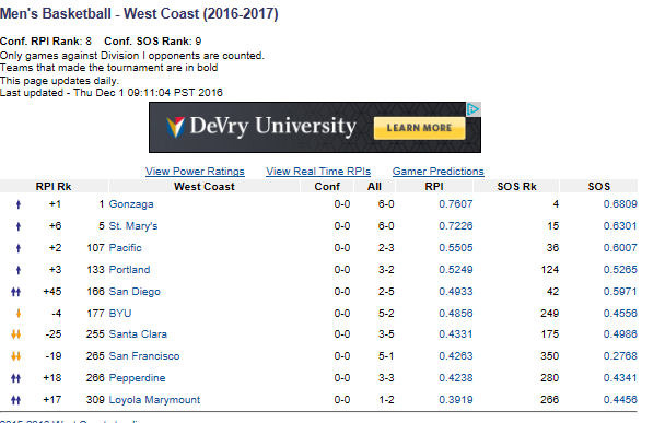 WCC MBB Results - Page 3 Rpi10