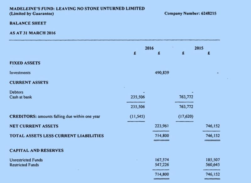 Fund accounts 2016 - Late again!!! Accoun16
