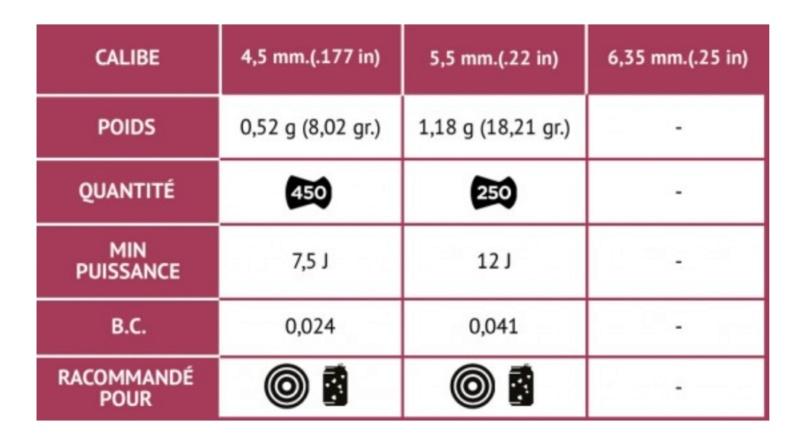 COEF BALLISTIC PLOMBS 5.5 et 4.5 Img_2030