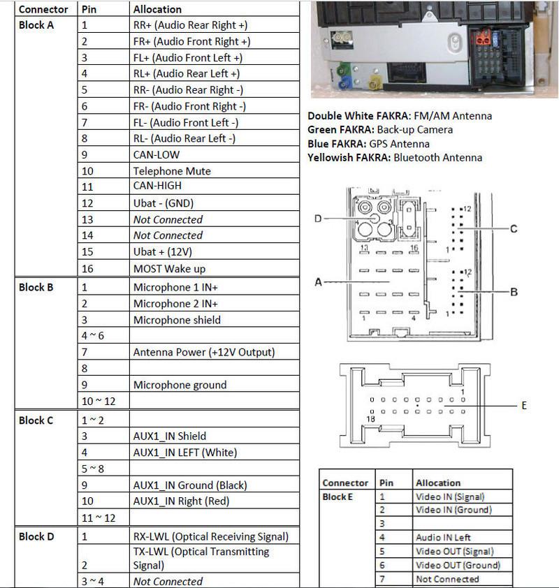 remplacement autoradio par erisin - Page 3 Pinout10