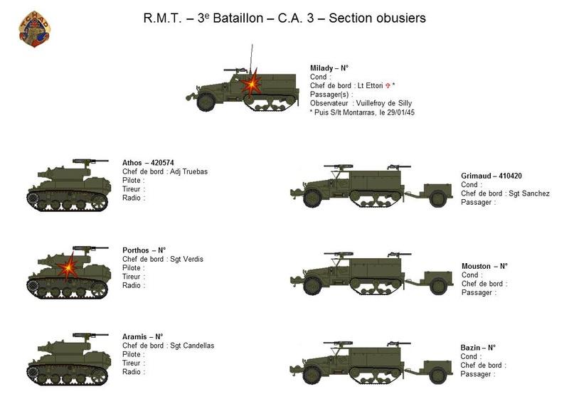 information sur la section obusier du III RMT Son_ob10