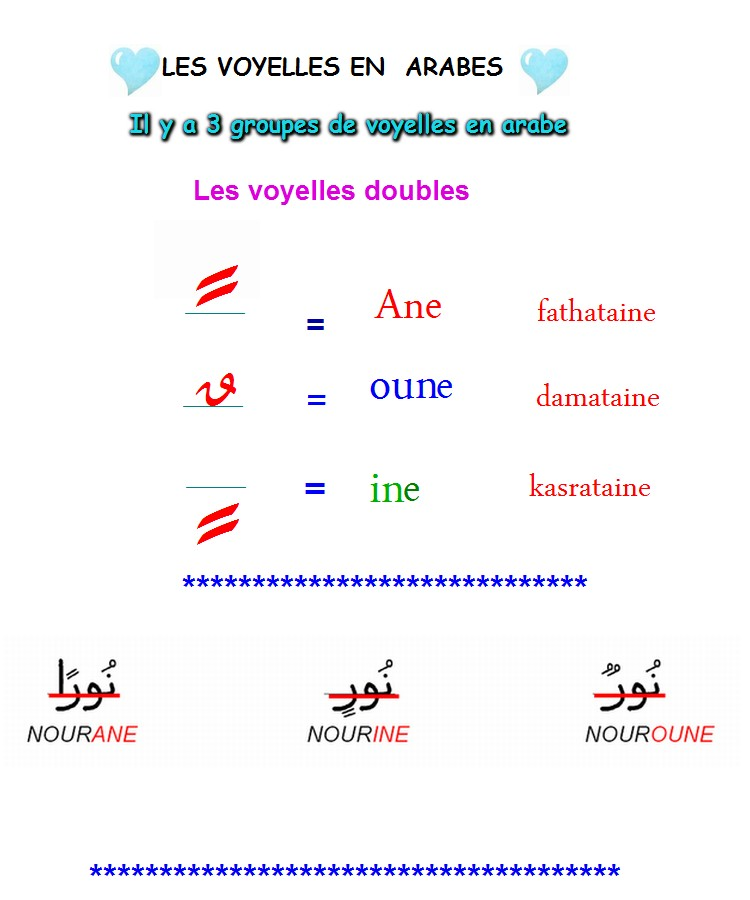La page de hajar Voyell11
